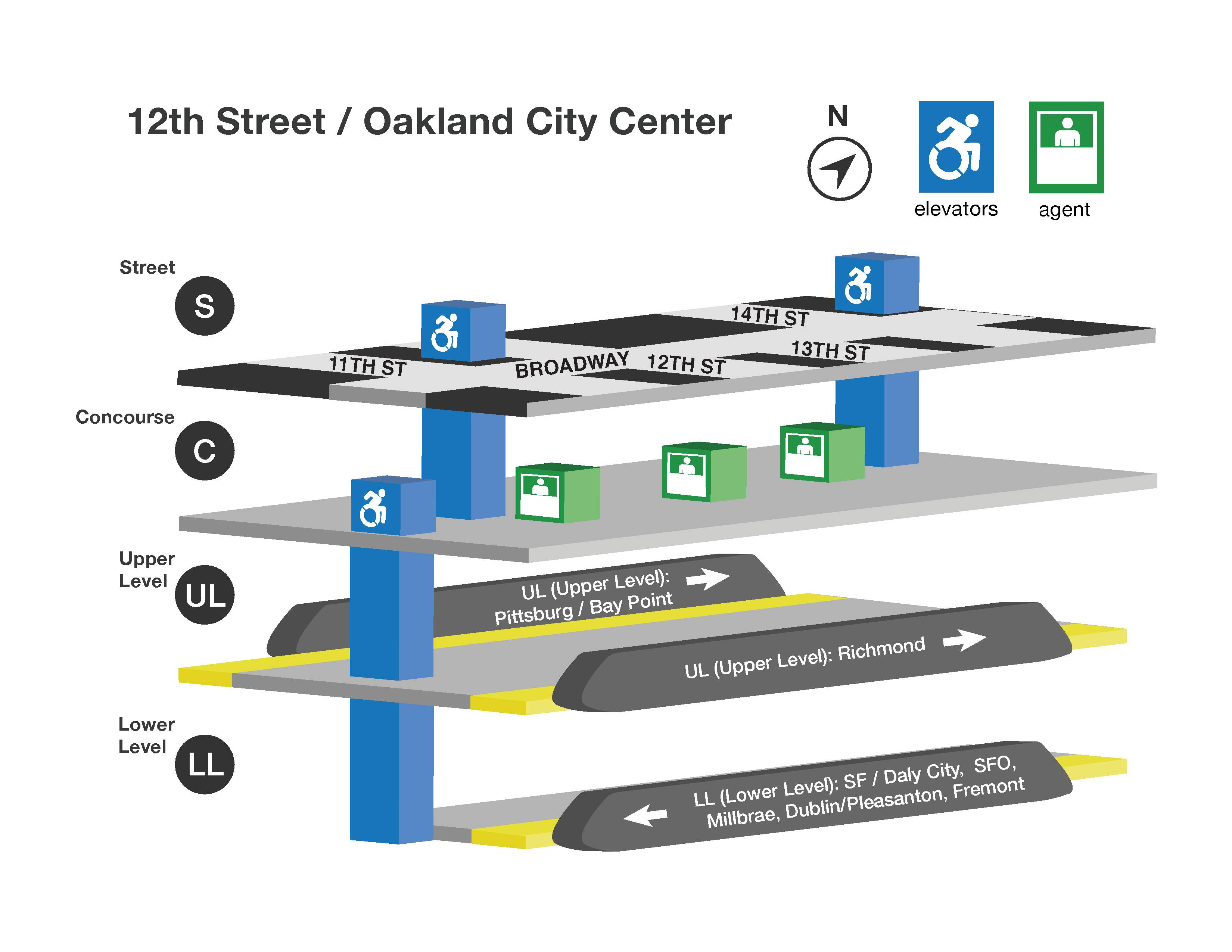 bart elevator locations and accessible path for 12th st  oakland city center station