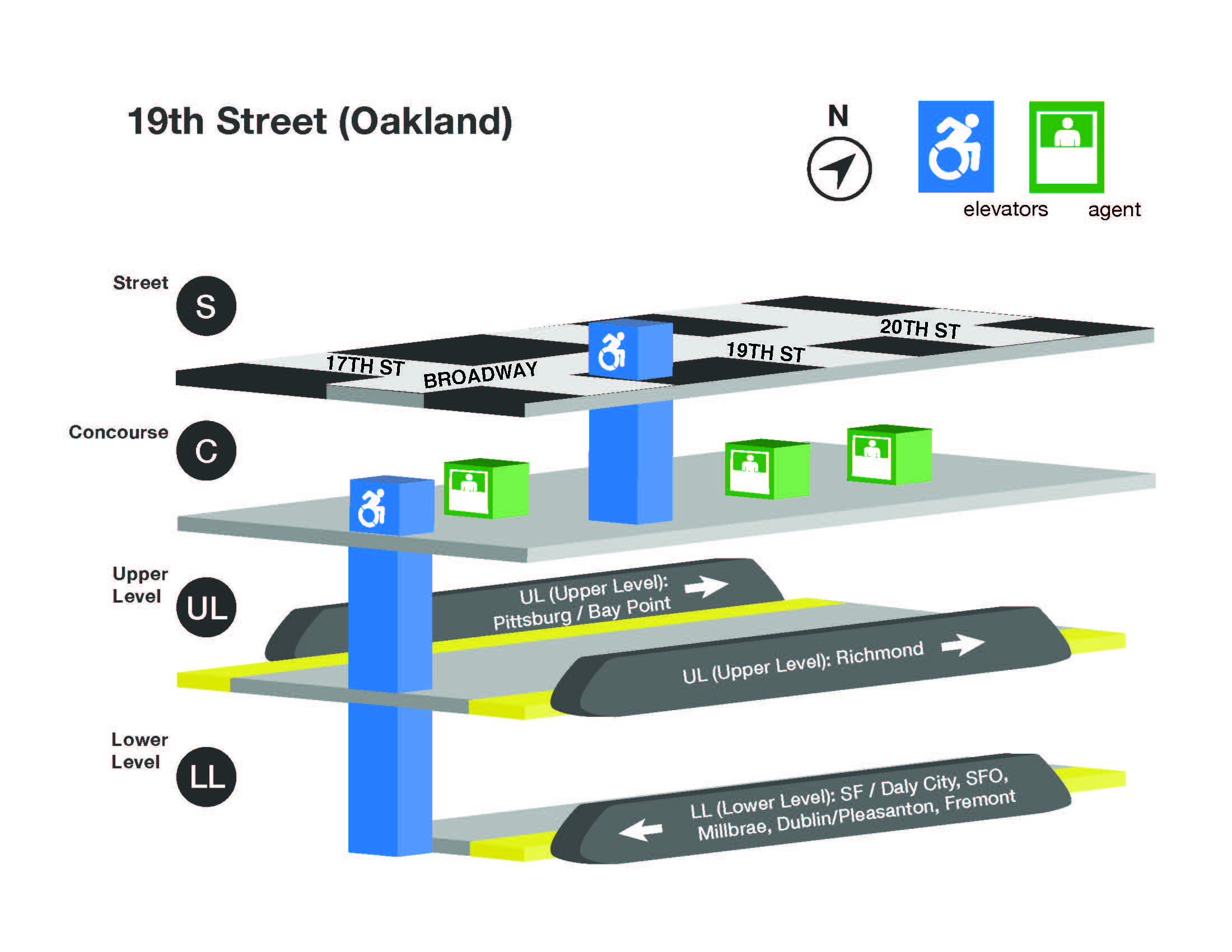 19th St. Oakland Station Access Diagram