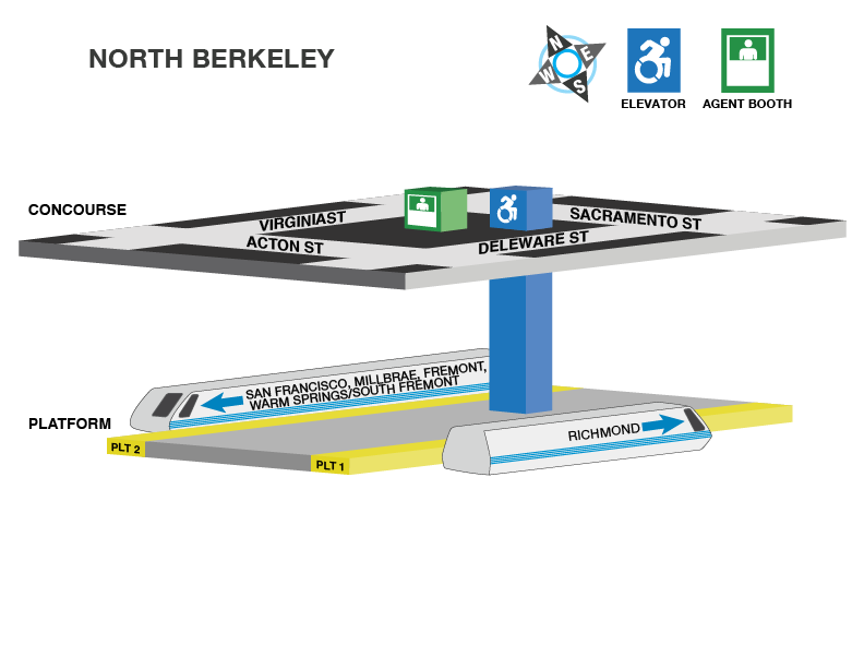 North Berkeley station accessible path
