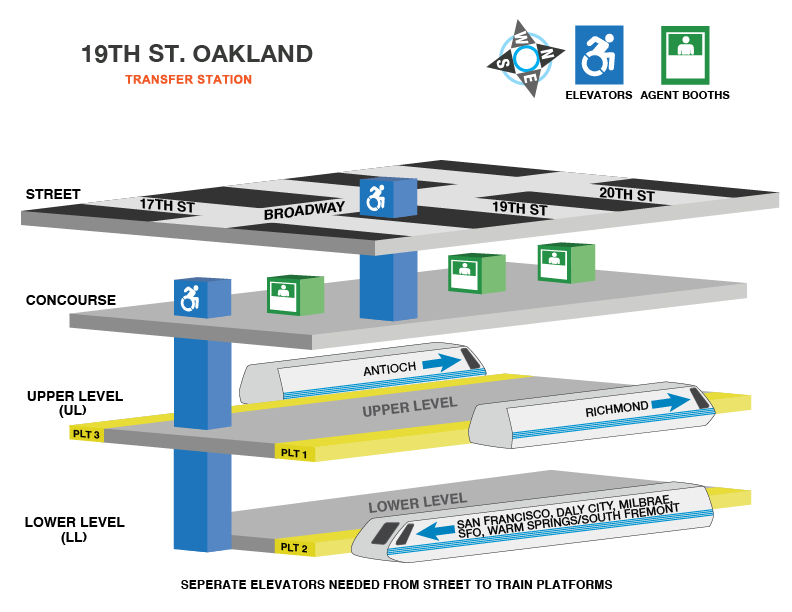 19th St Oakland station accessible path