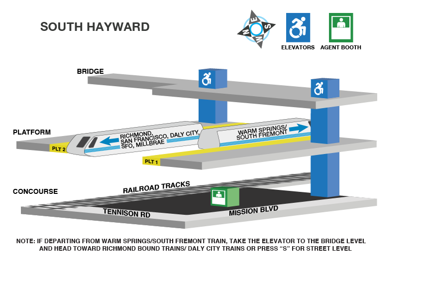 South Hayward station accessible path