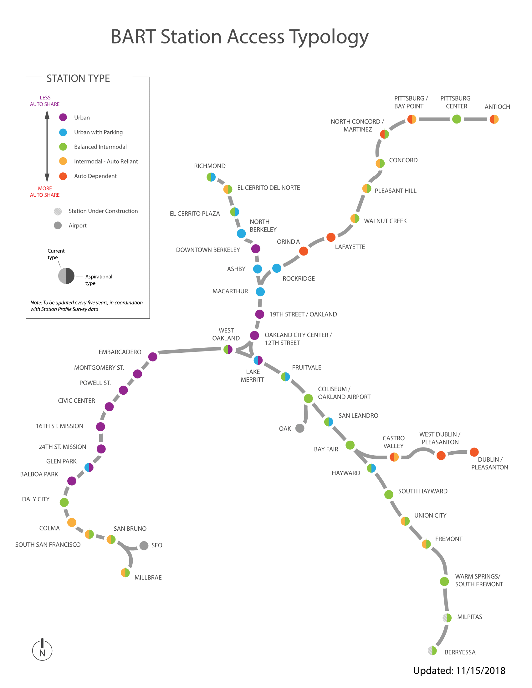 Station Access Typology Map