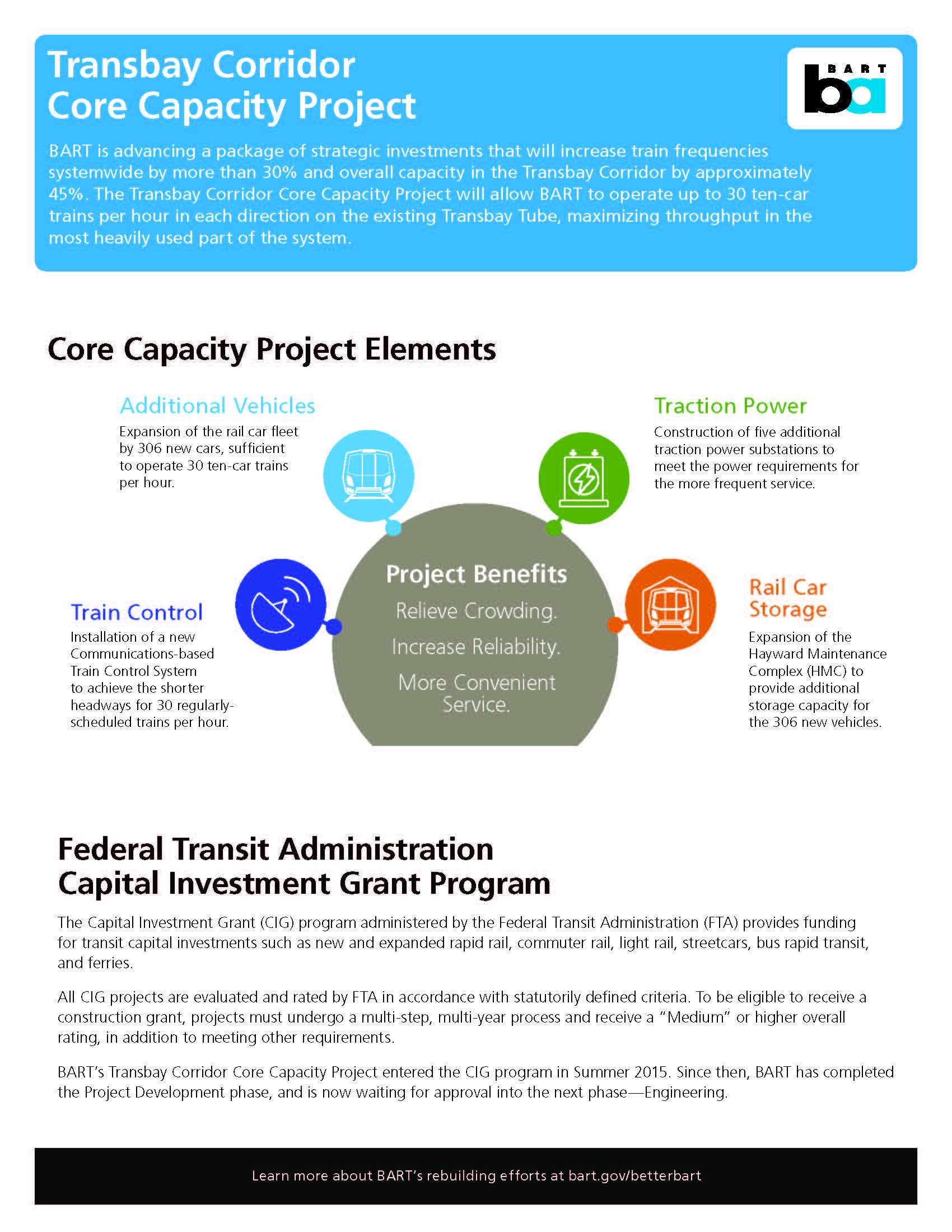 Core Capacity page 1