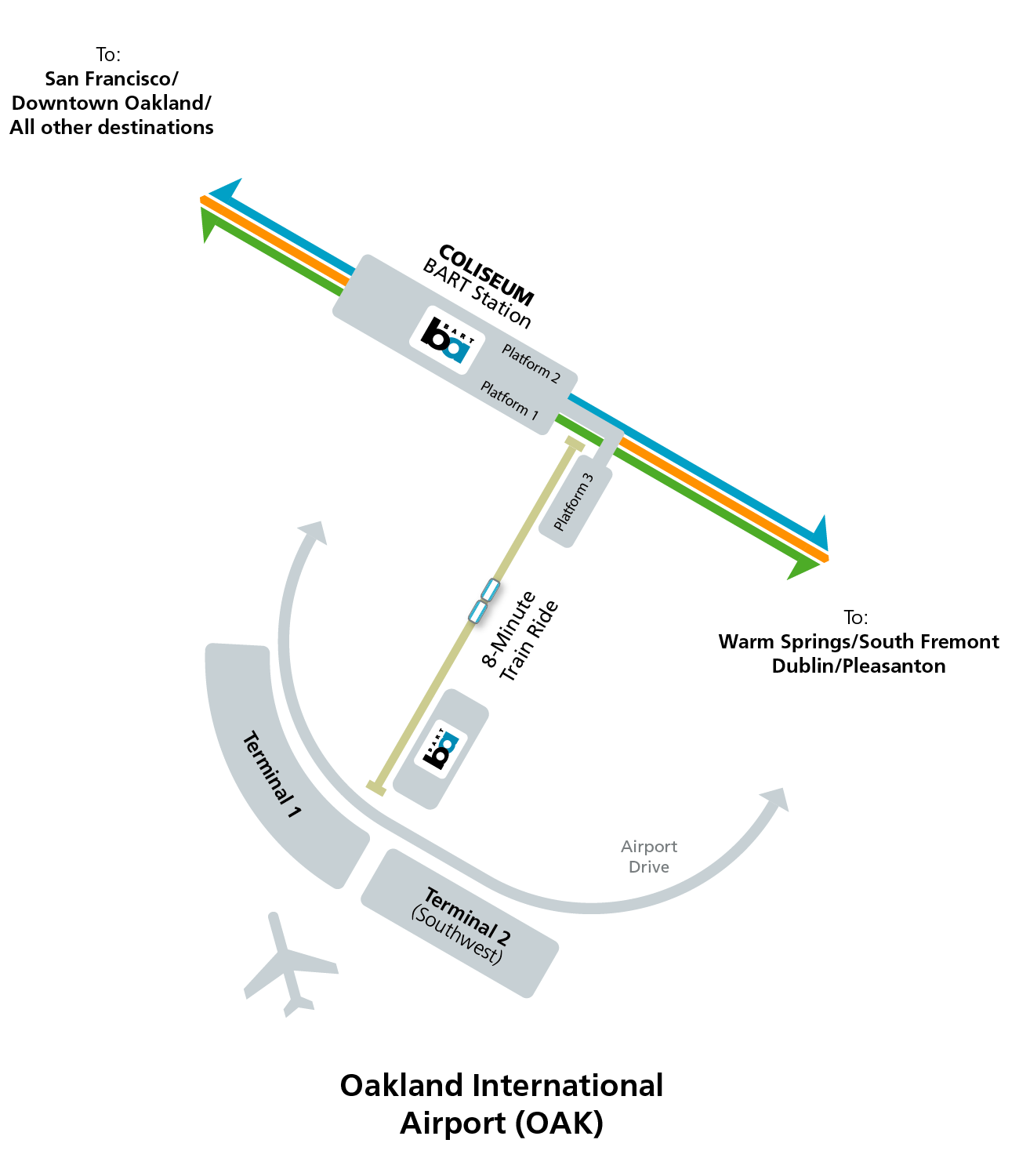 airport connections (sfo & oak) | bart.gov