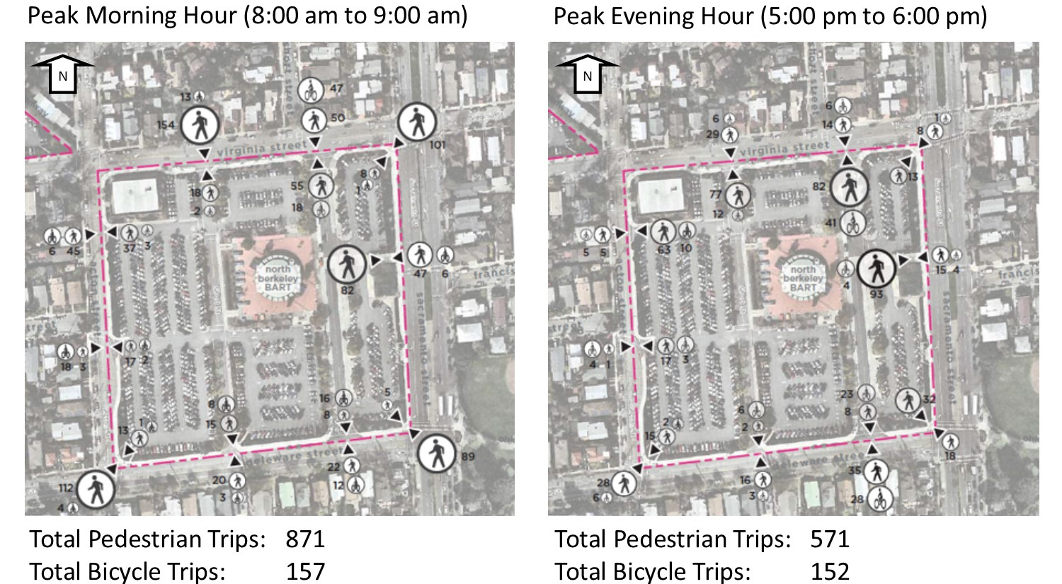 Maps illustrating pedestrian and bicycle entries and exits at North Berkeley station