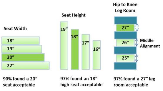 seat width height