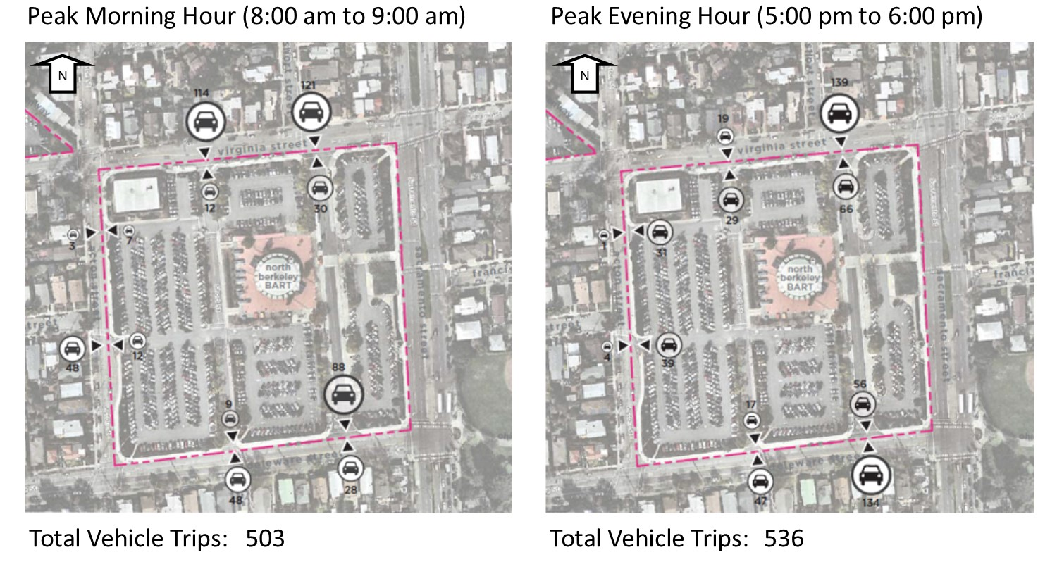 Maps illustrating vehicle entries and exits at North Berkeley station