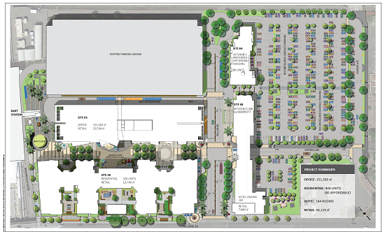 Gateway at Millbrae Site Plan