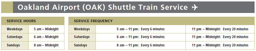 oakland airport connector schedule