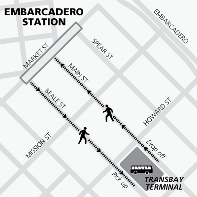 Walking map between Transbay Terminal and Embarcadero