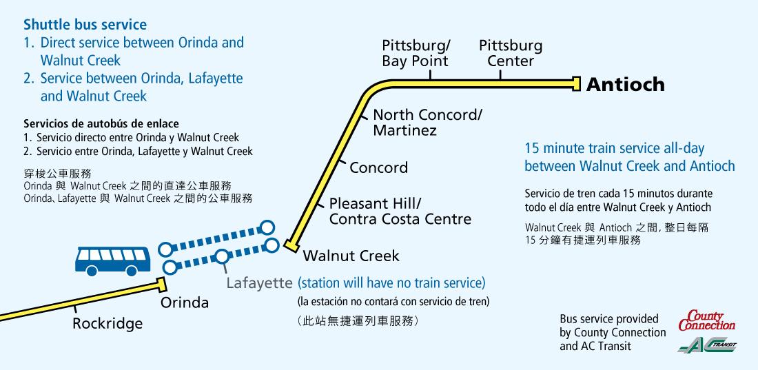 C35 map