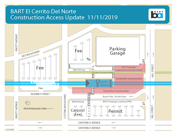 Map of parking changes at ECDN