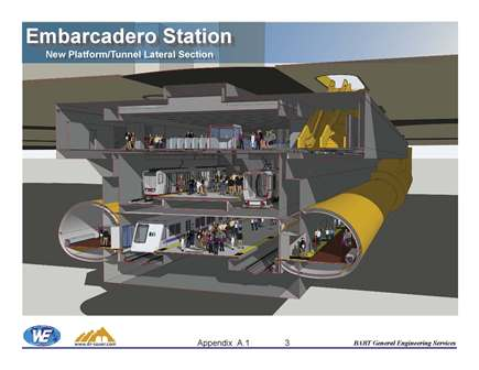 Embarcadero Station Proposed Side-Platforms