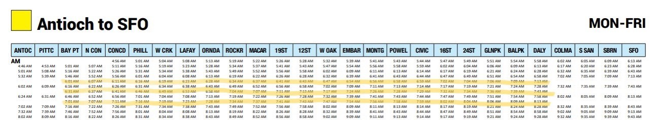 Pittsburg-Daly City added commute trains AM