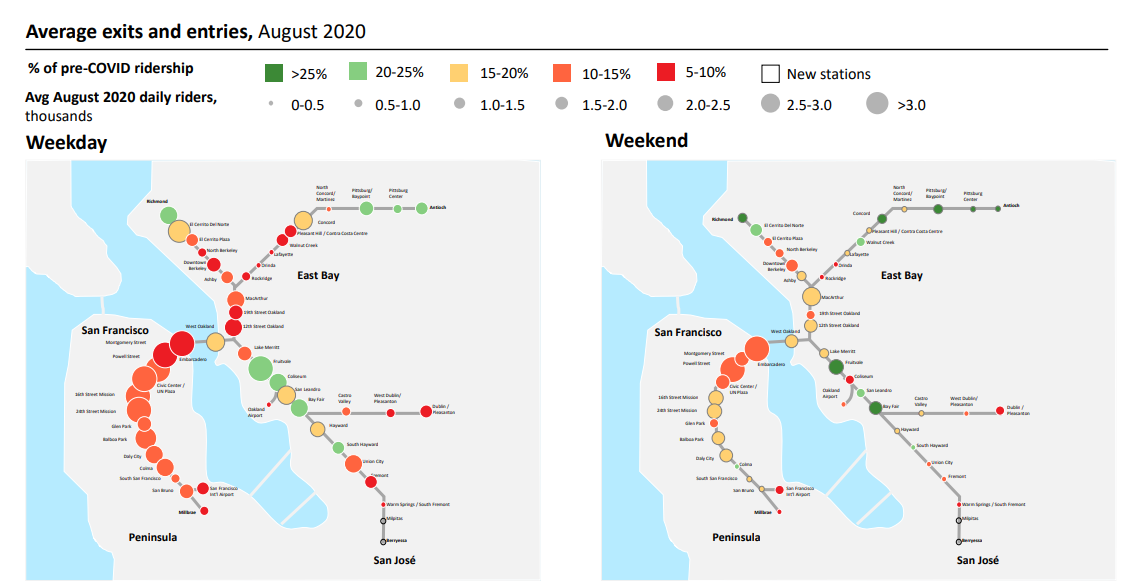 Station map representing ridership levels