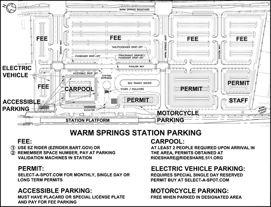Location of Electric Vehicle Parking