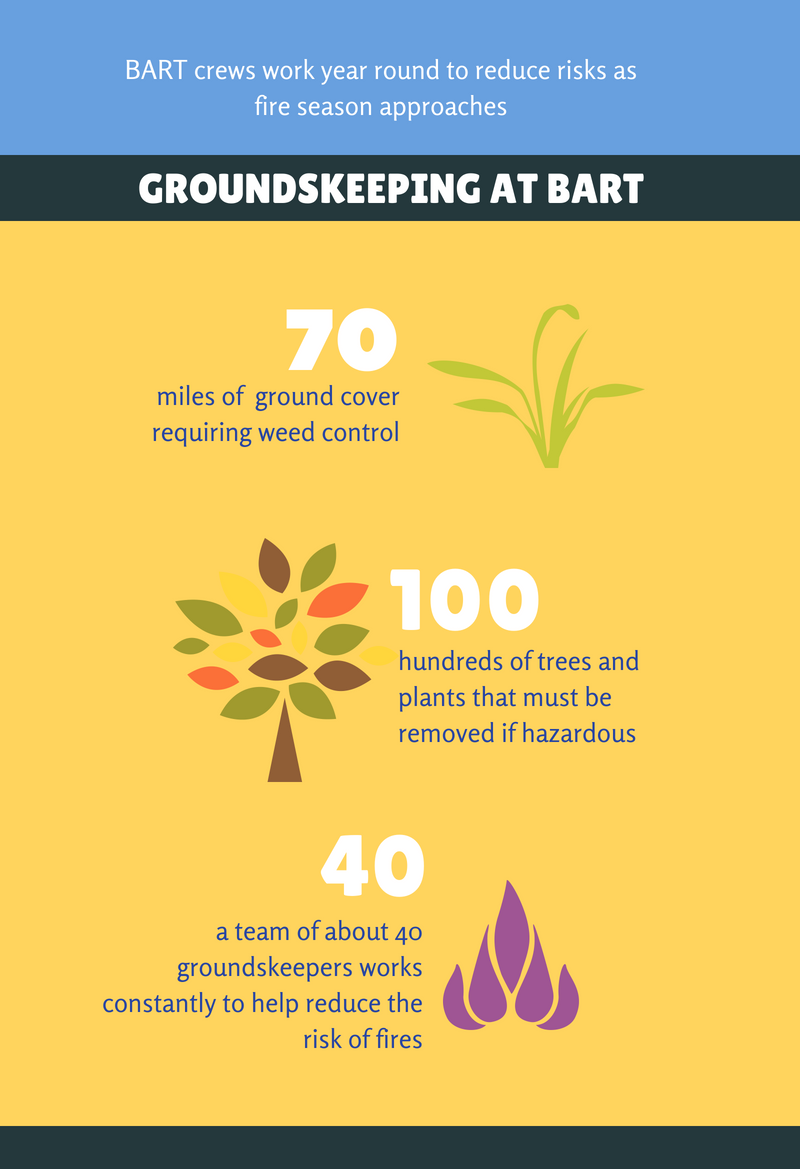 groundskeeping graphic
